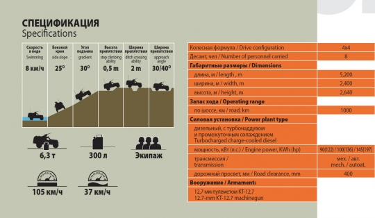 """Во Львове начали серийное производство броневика """"Дозор"""" - Цензор.НЕТ 4071"""